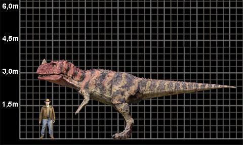 Ceratossauro Sa 250 De Animal Sa 250 De Animal